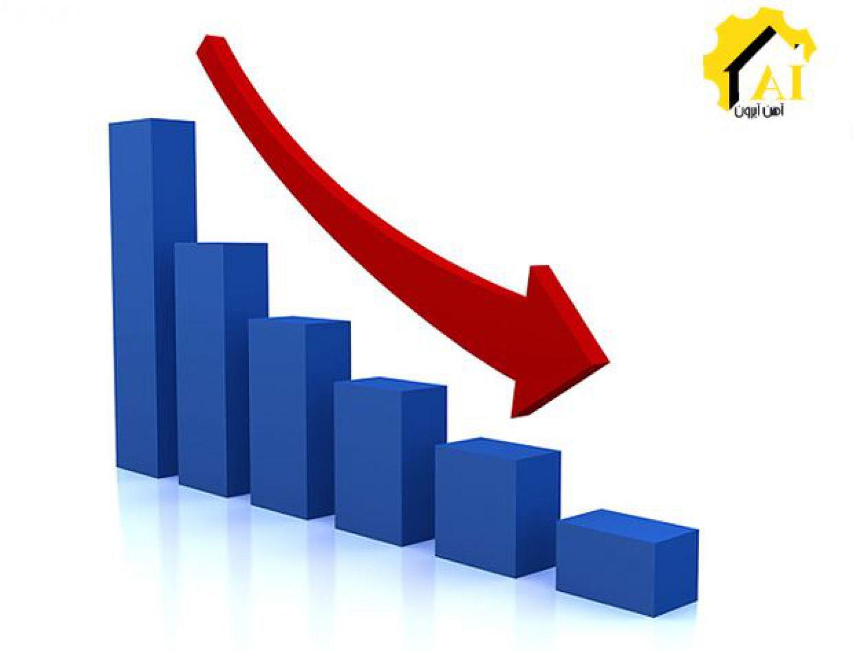 کاهش تقاضا در بازار آهن آلات